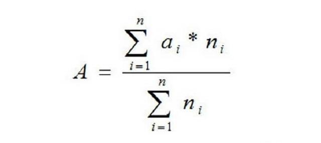 cách tính điểm trung bình tích lũy hệ 4
